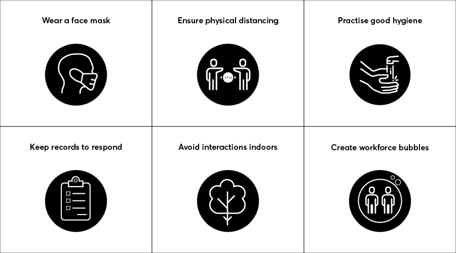 ACM COVIDSafe graphic instructions for presenters and hirers